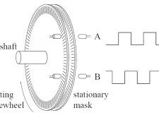Encoder Diagram